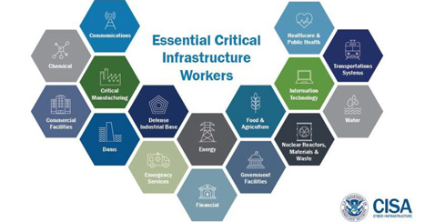 COVAL Vacuum Technology, Inc & our Employees are members of the Essential Critical Infrastructure Workforce for Covid-19